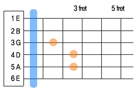 기타코드 - 하이코드 개념 07