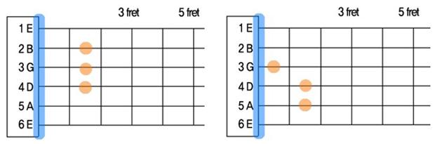 기타코드 - 하이코드 개념 03