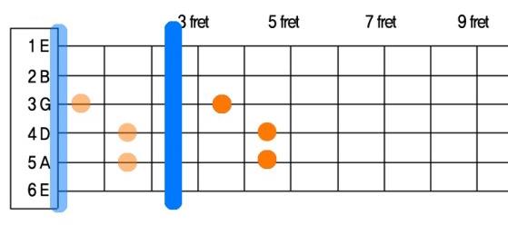 기타코드 - 하이코드 개념 05