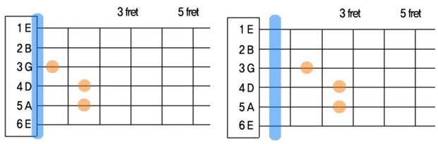 기타코드 - 하이코드 개념 04